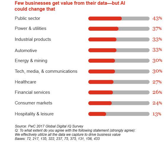 2018 年人工智慧會怎麼發展?這裡有 8 個預測